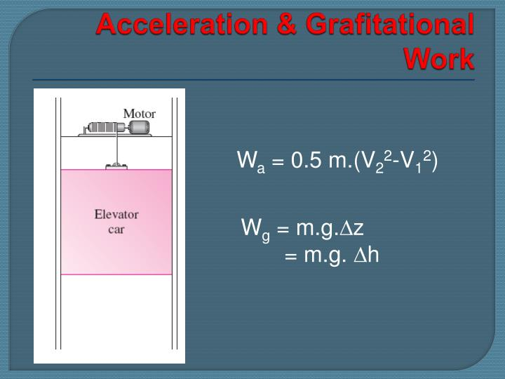 Acceleration &