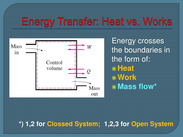 Energy Transfer: Heat vs. Works