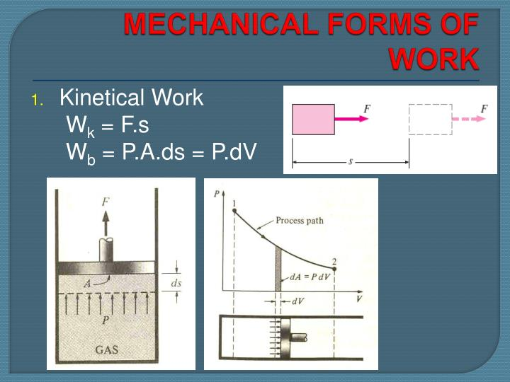 MECHANICAL FORMS OF WORK