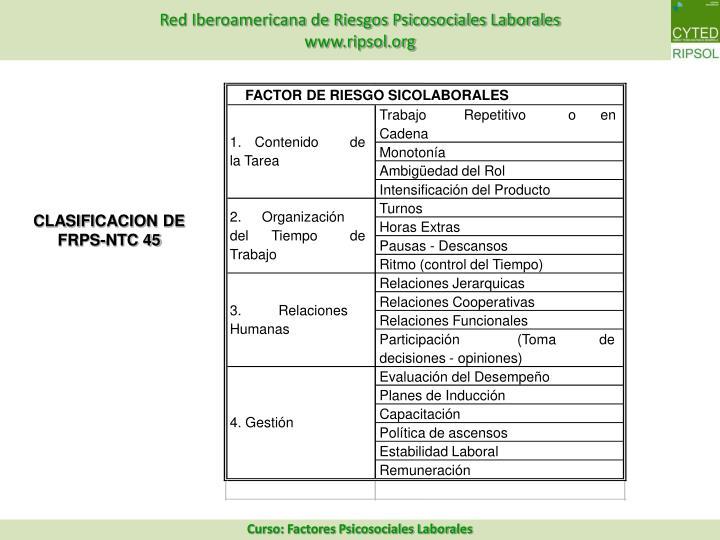 FACTOR DE RIESGO SICOLABORALES
