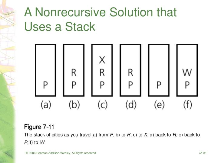 A Nonrecursive Solution that Uses a Stack
