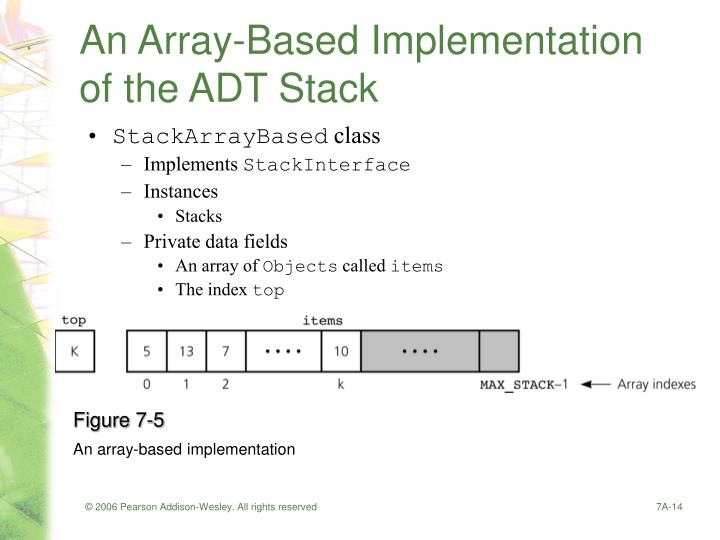 An Array-Based Implementation of the ADT Stack