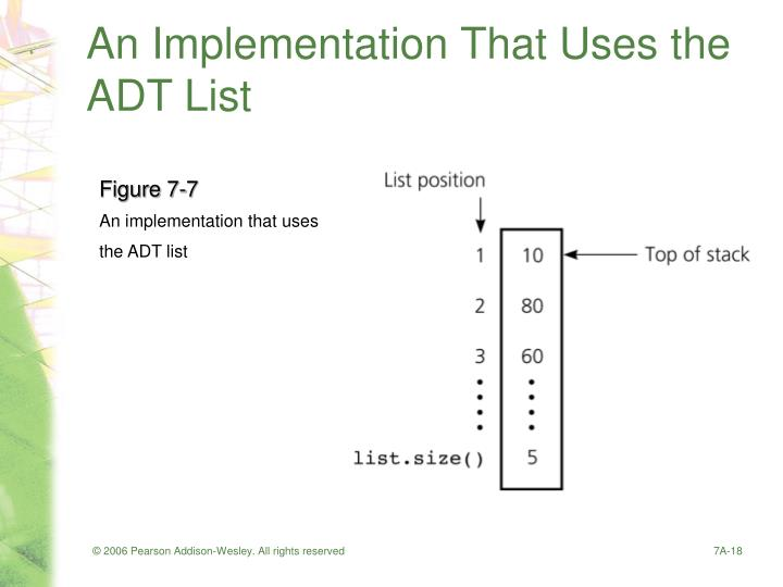 An Implementation That Uses the ADT List