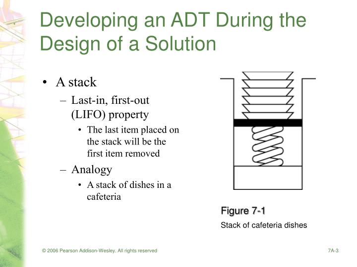 Developing an adt during the design of a solution