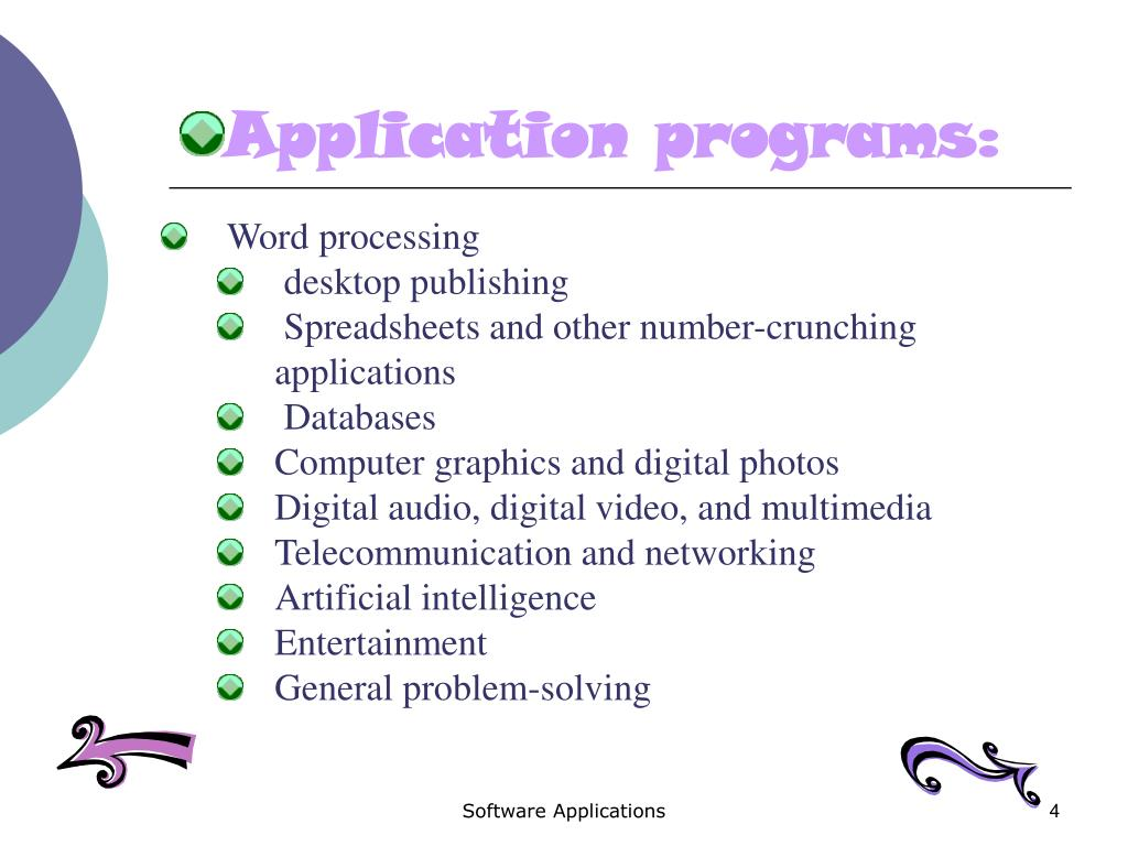 Application programs: