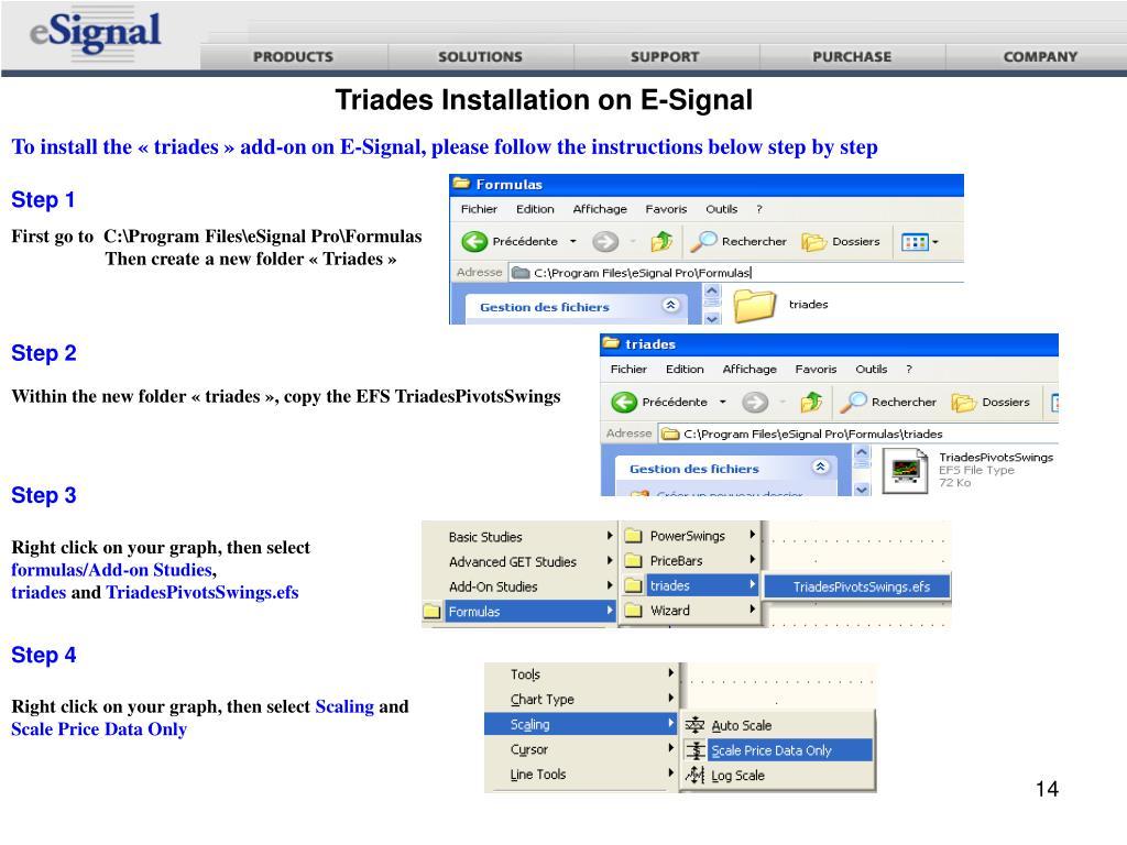 Triades Installation on E-Signal