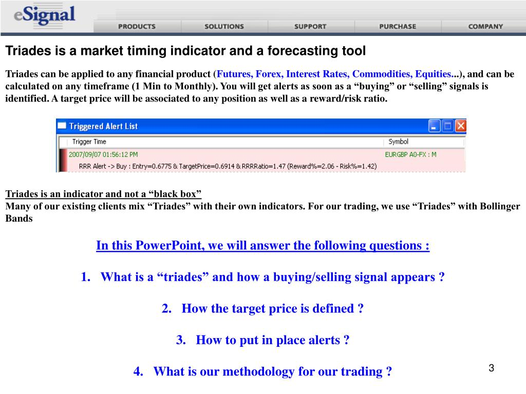 Triades is a market timing indicator and a forecasting tool