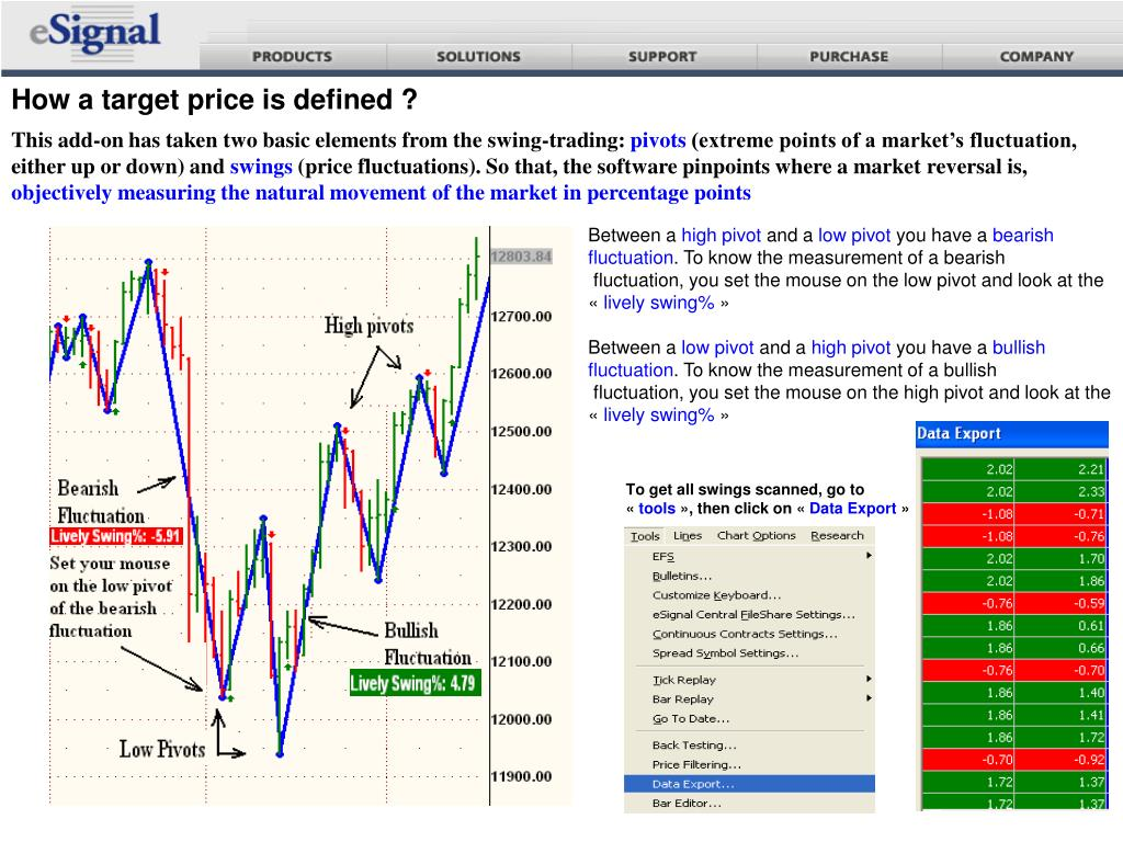 How a target price is defined ?