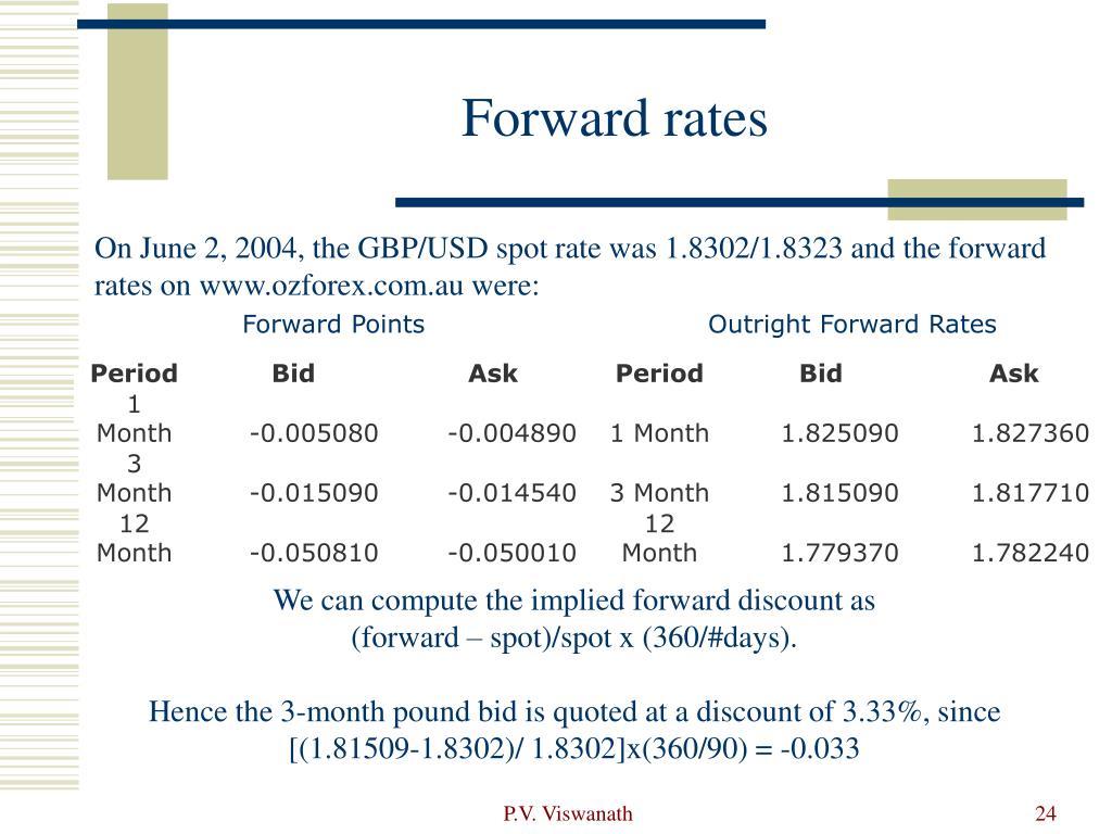 Forward Points