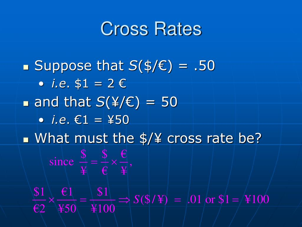 Cross Rates