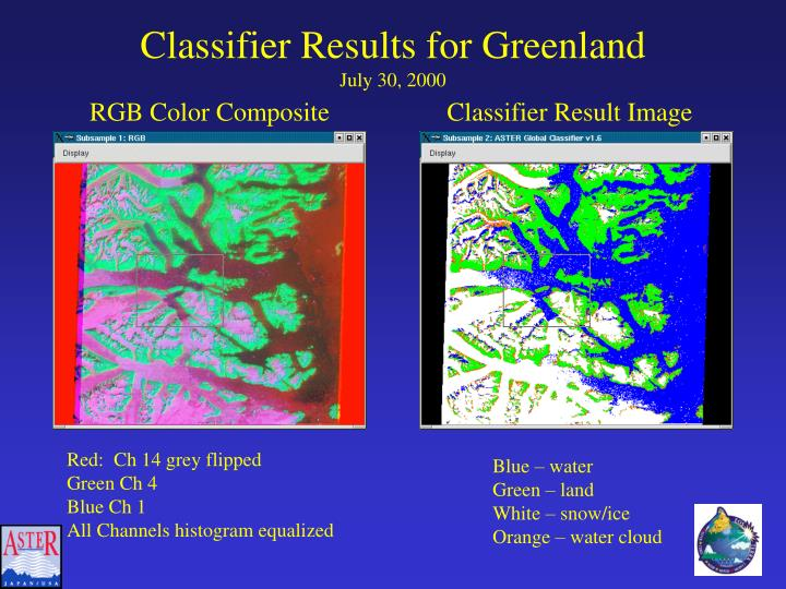 Classifier Results for Greenland
