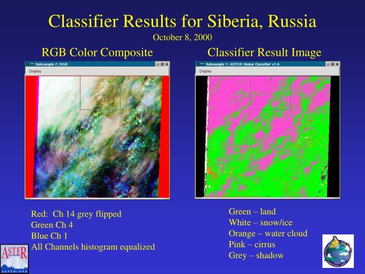 Classifier Results for Siberia, Russia