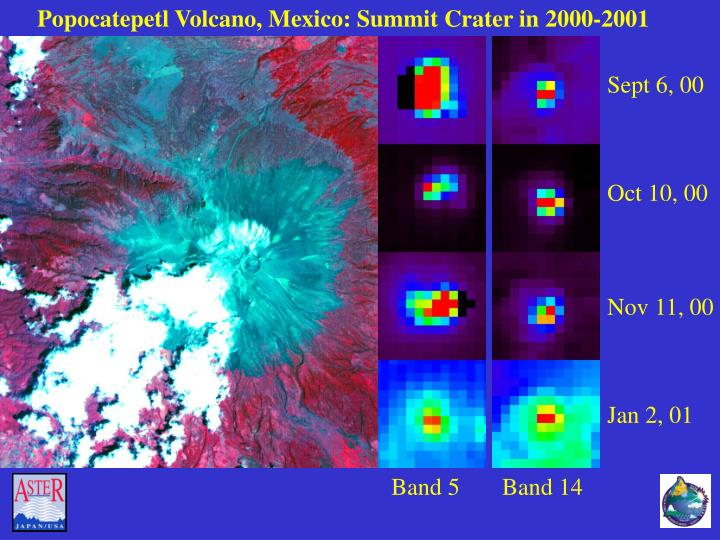 Popocatepetl Volcano, Mexico: Summit Crater in 2000-2001
