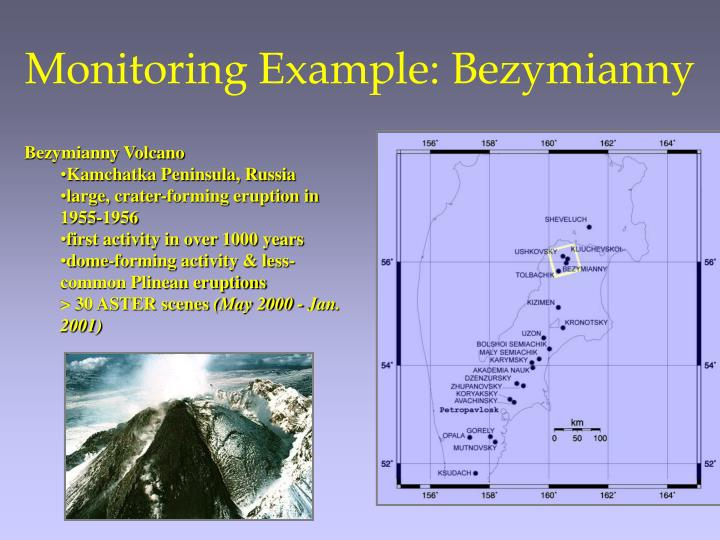 Monitoring Example: Bezymianny