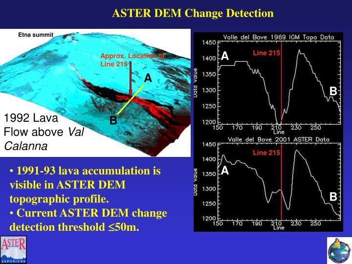 ASTER DEM Change Detection