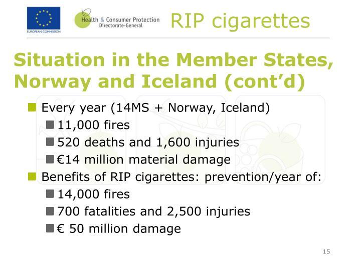 RIP cigarettes