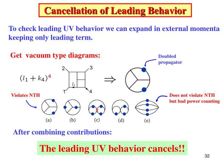 Cancellation of Leading Behavior