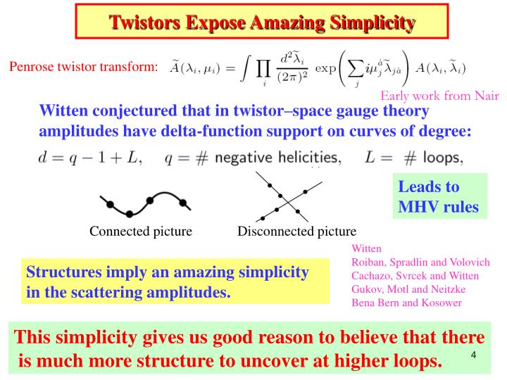 Twistors Expose Amazing Simplicity