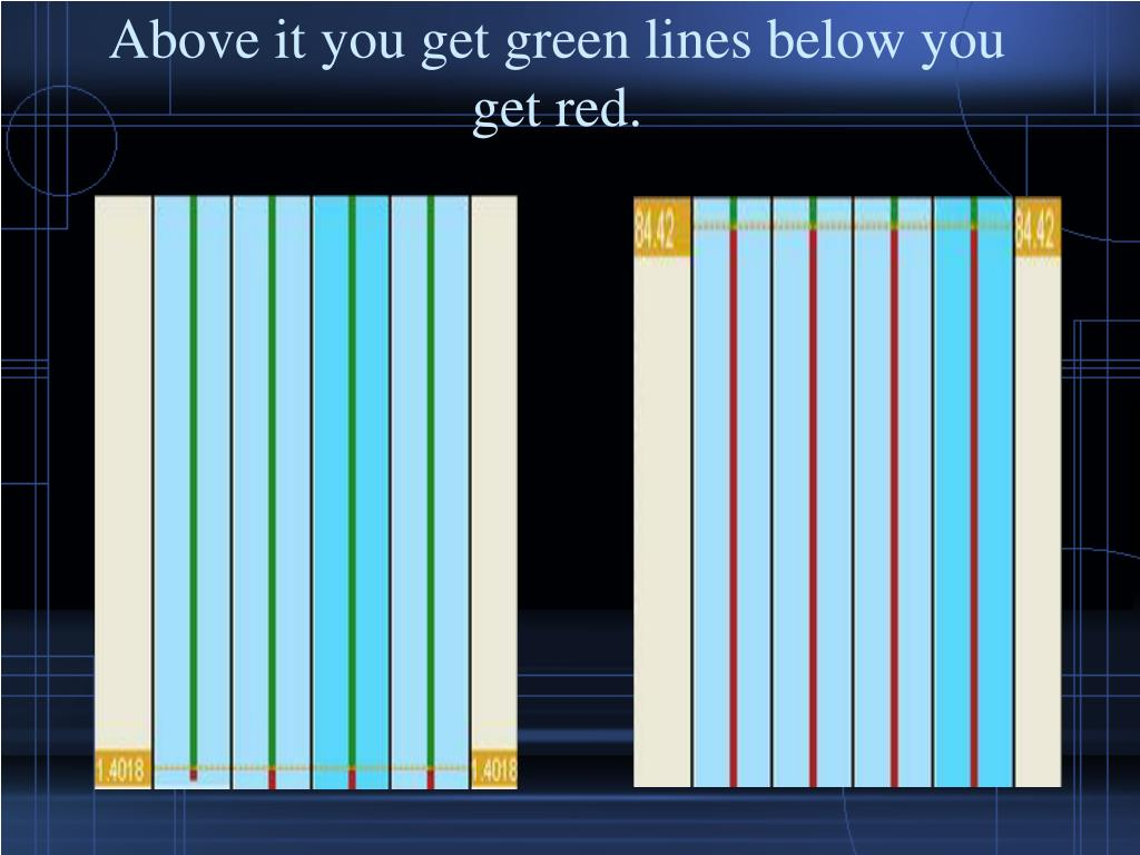 Above it you get green lines below you get red.