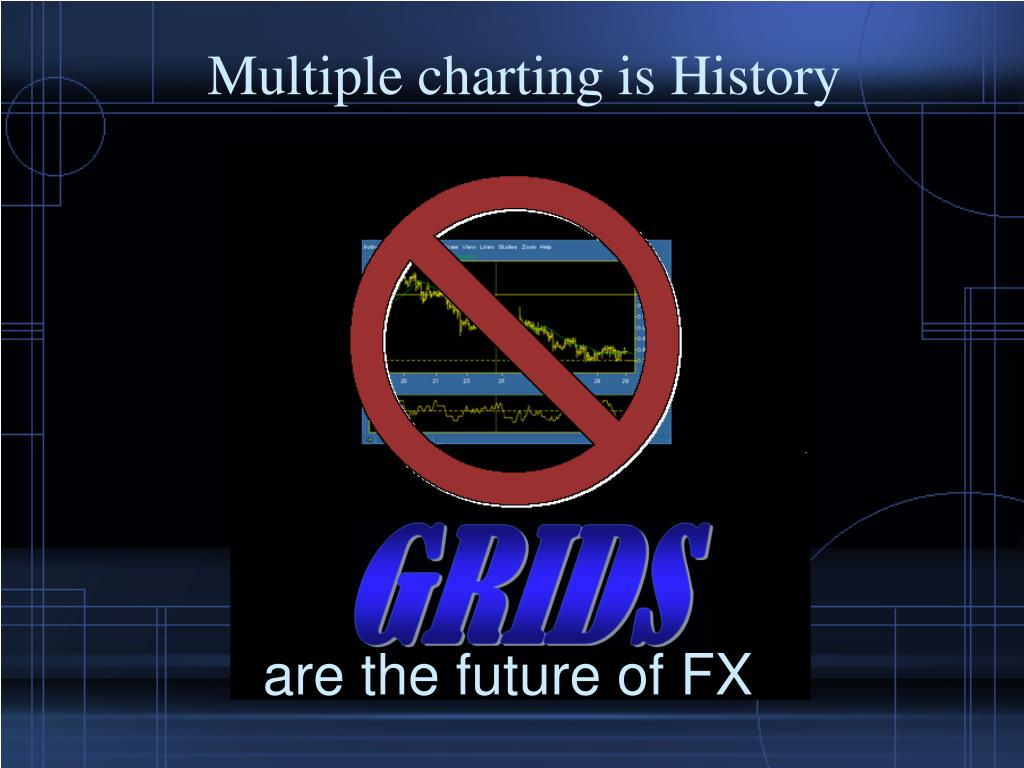 Multiple charting is History