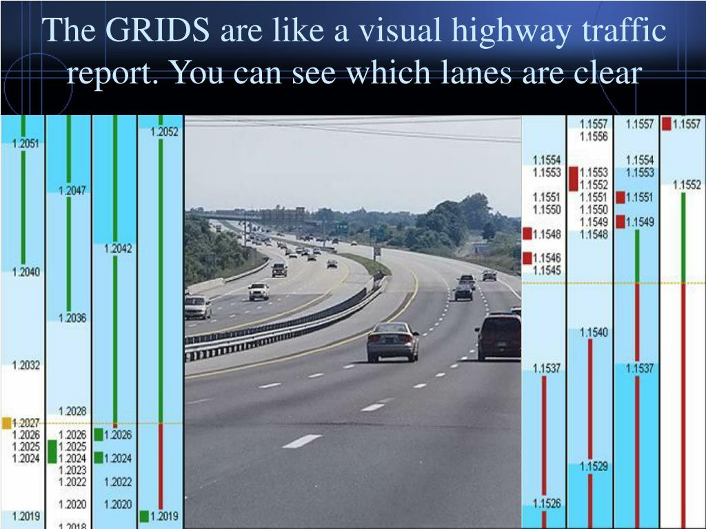 The GRIDS are like a visual highway traffic report. You can see which lanes are clear