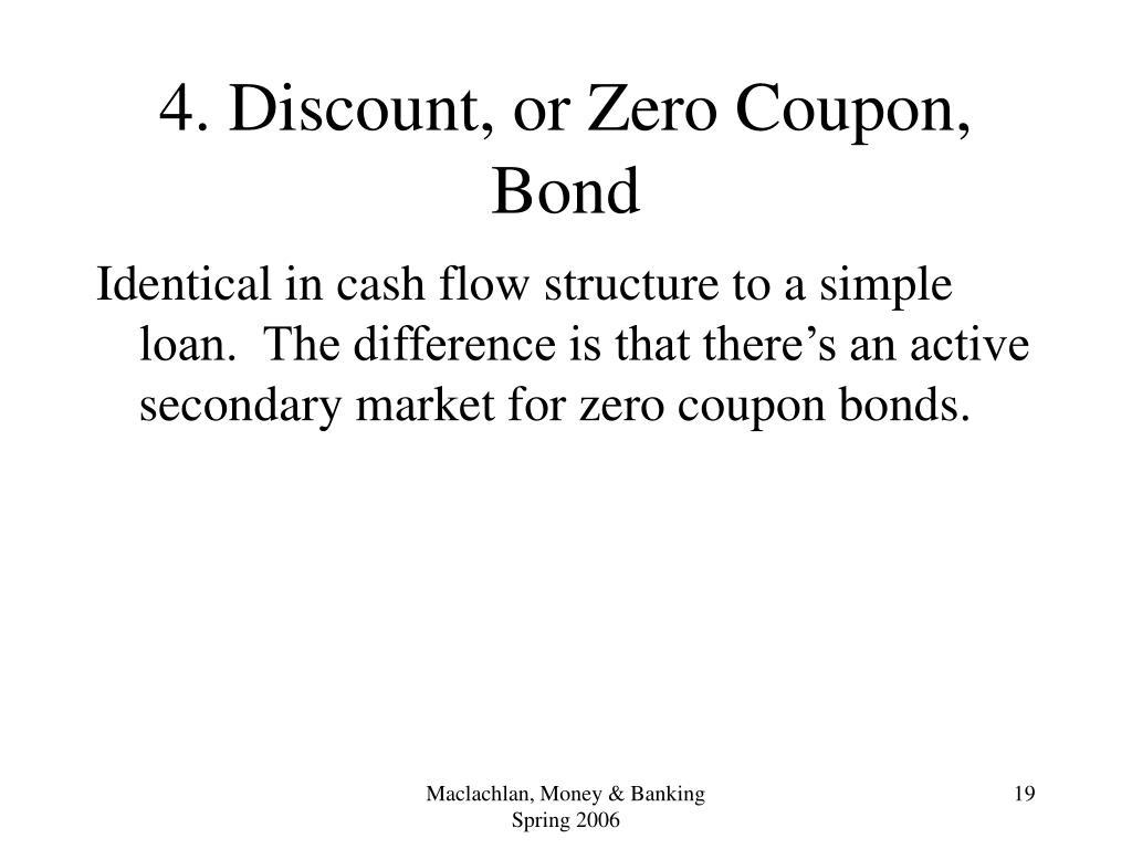 4. Discount, or Zero Coupon, Bond
