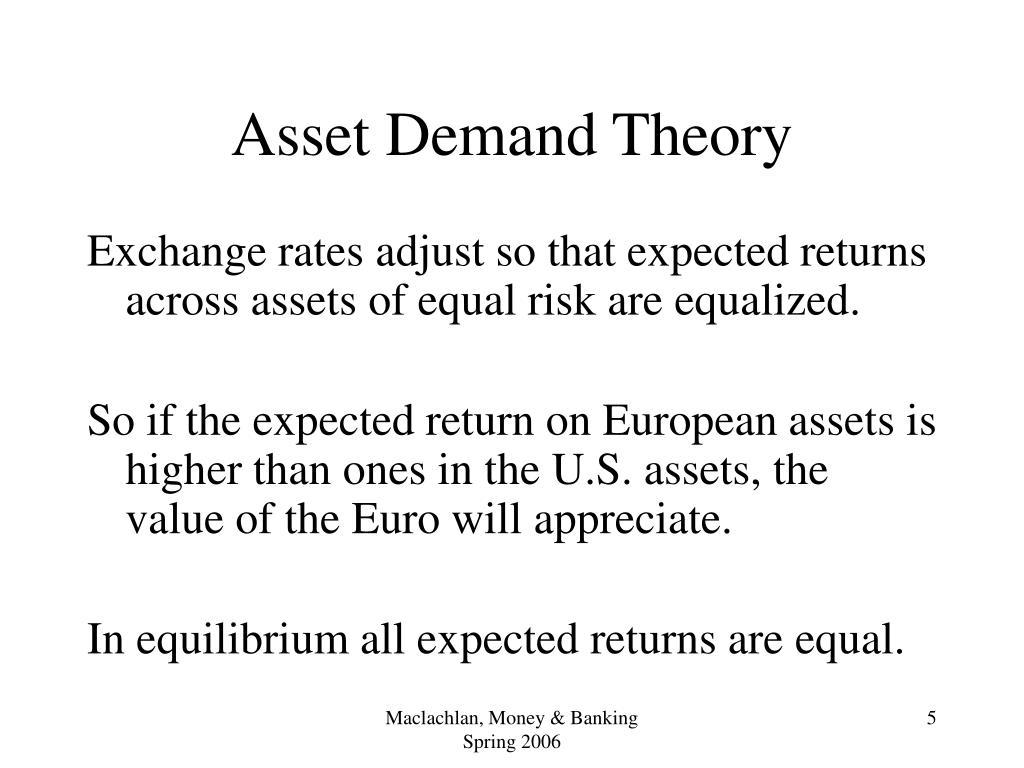 Asset Demand Theory