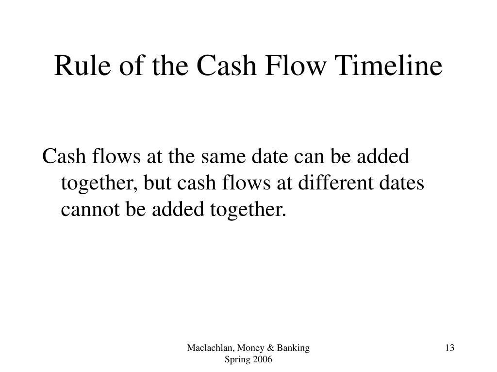 Rule of the Cash Flow Timeline