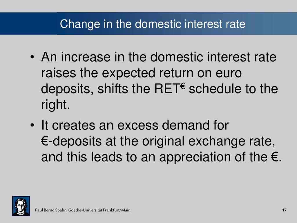 Change in the domestic interest rate