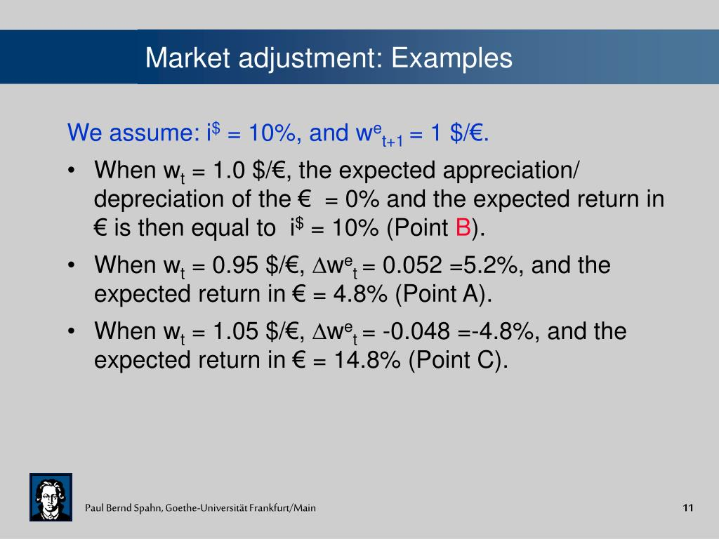 Market adjustment: Examples