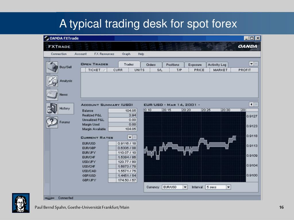 A typical trading desk for spot forex