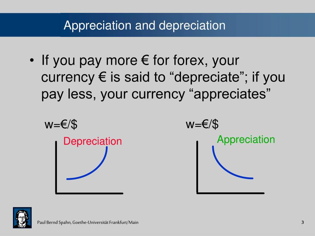 w=€/$