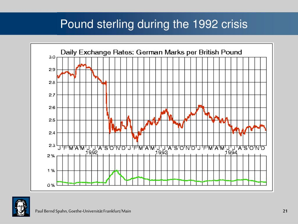 Pound sterling during the 1992 crisis