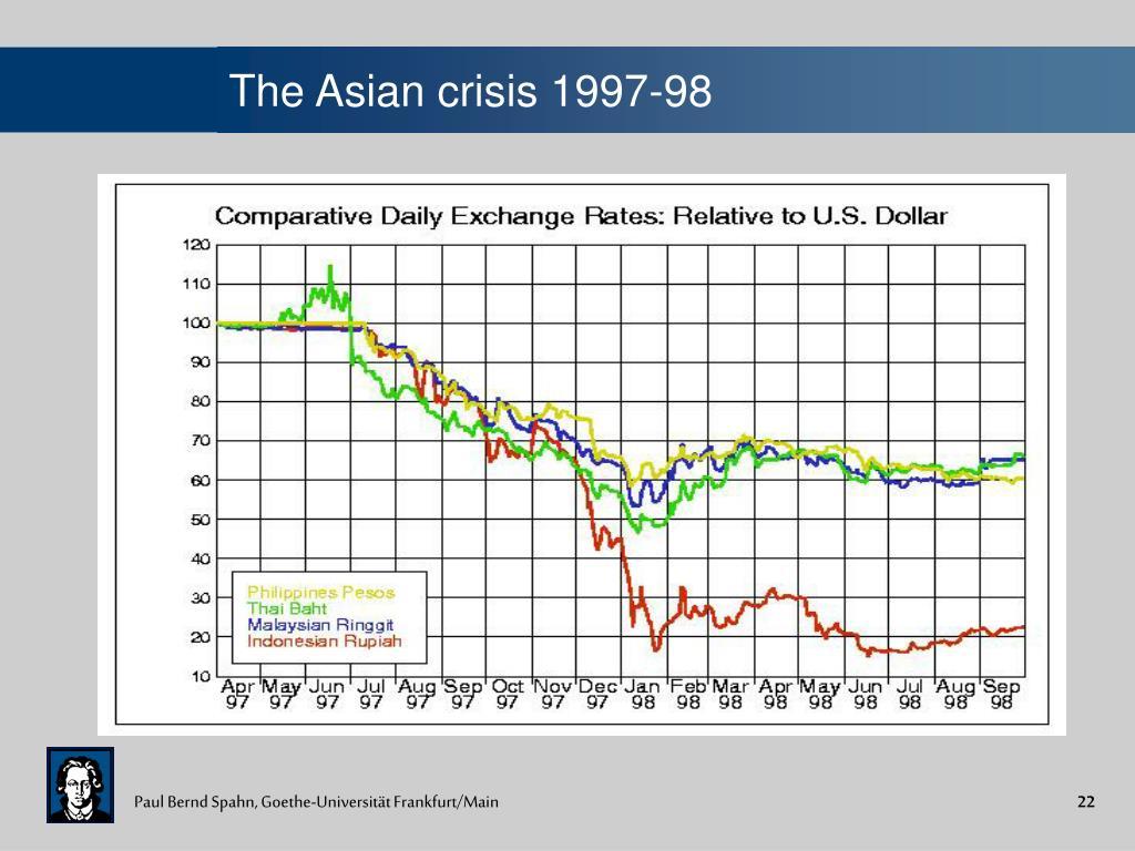 The Asian crisis 1997-98