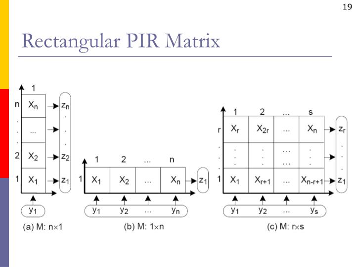 Rectangular PIR Matrix