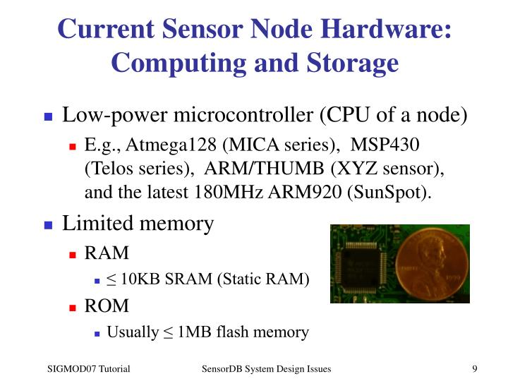 Current Sensor Node Hardware: Computing and Storage
