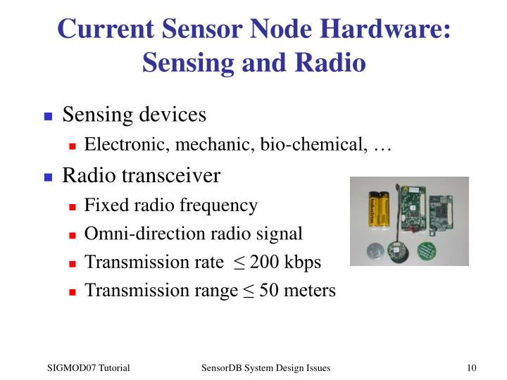 Current Sensor Node Hardware: Sensing and Radio