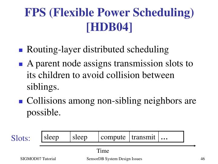 FPS (Flexible Power Scheduling) [HDB04]