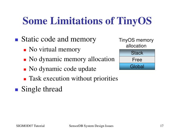 Some Limitations of TinyOS