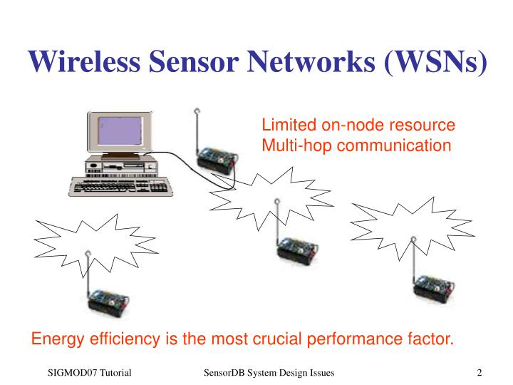 Wireless sensor networks wsns
