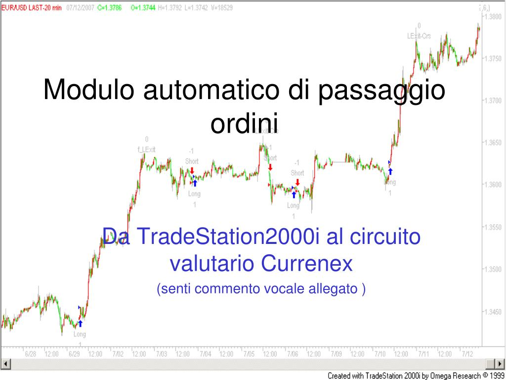 Da TradeStation2000i al circuito valutario Currenex