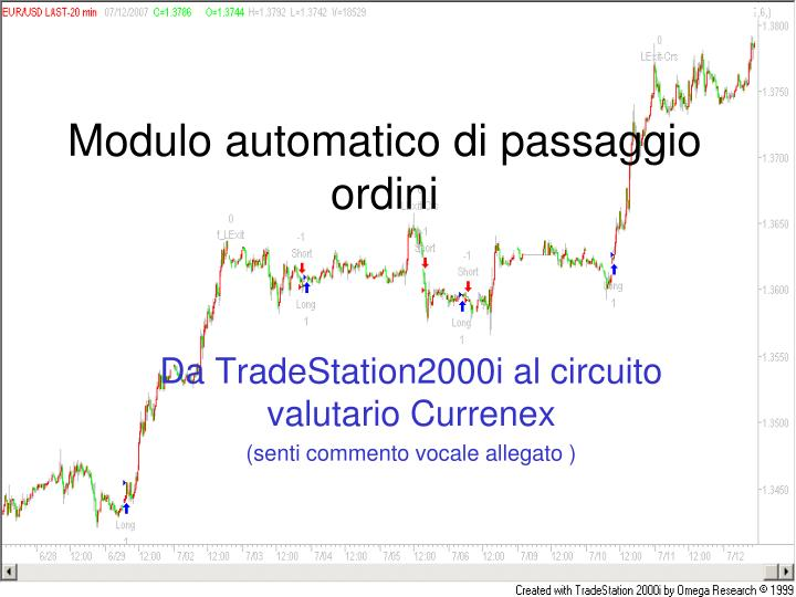Da tradestation2000i al circuito valutario currenex senti commento vocale allegato