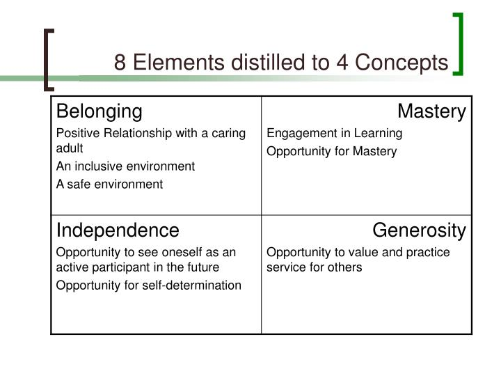8 Elements distilled to 4 Concepts
