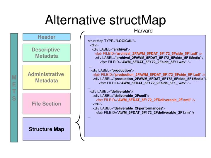 Alternative structMap
