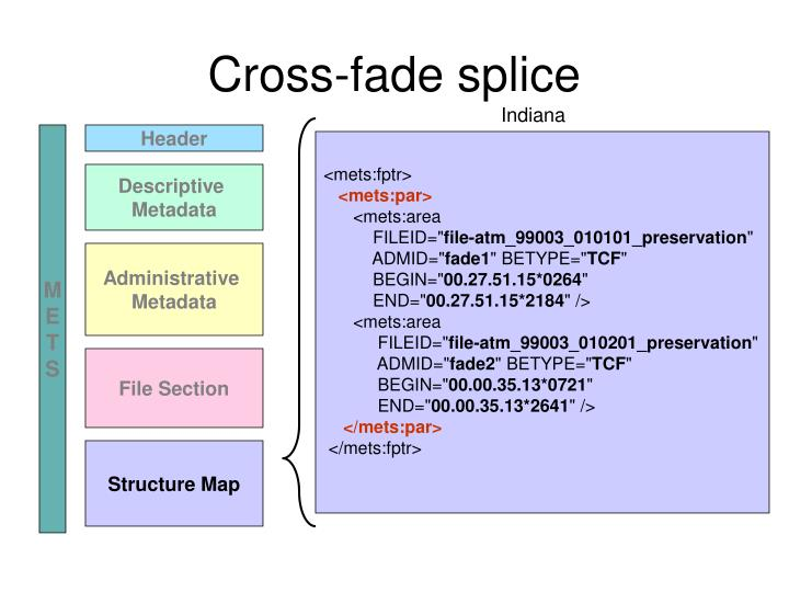 Cross-fade splice