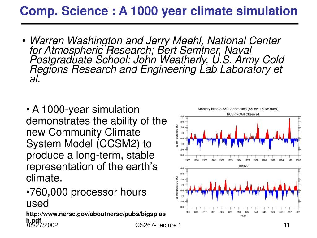 Comp. Science : A 1000 year climate simulation