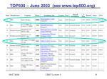 top500 june 2002 see www top500 org
