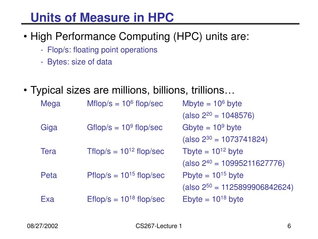 Units of Measure in HPC