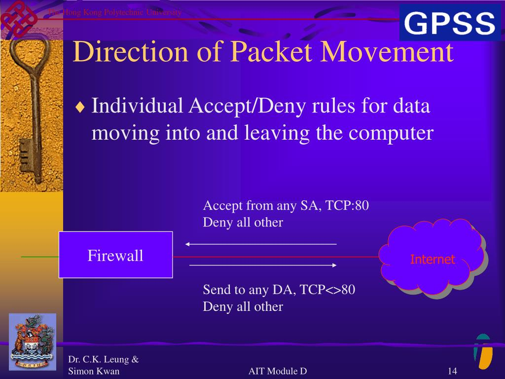 Direction of Packet Movement