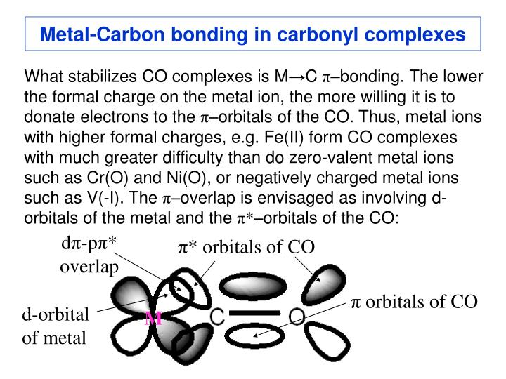 Metal-Carbon bonding in carbonyl complexes